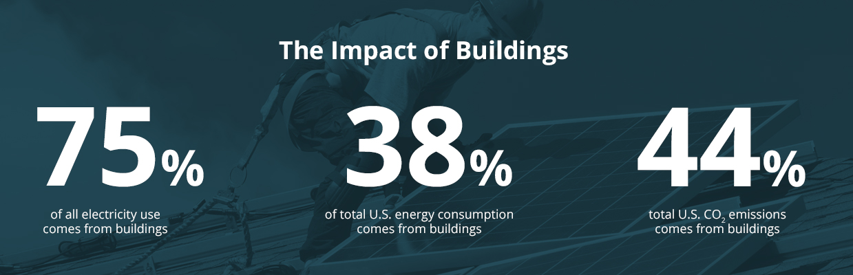 Impact of Buildings Graphic